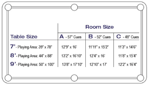pool table sizes chart used pool tables