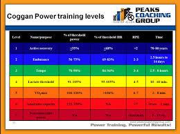 power chart trader seminar