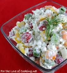 Cottage Cheese Dishes by Weight Loss Wonder 10 Cottage Cheese Recipes For Your Waistline