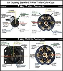 7 way wiring diagram availability etrailer com