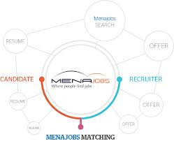 What Is An Online Resume by Menajobs U2013 Find The Job You Really Want