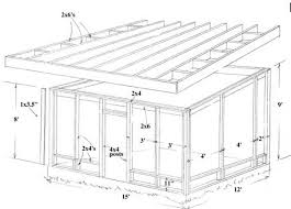 Average Cost To Build A Sunroom How To Build A Screened Porch Screen Porch Pinterest Porch