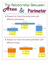 area and perimeter relationship poster classroom caboodle