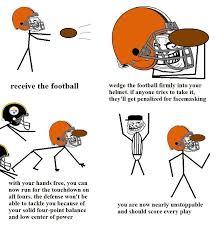 Troll Physics Meme - troll physics hilarious images daily
