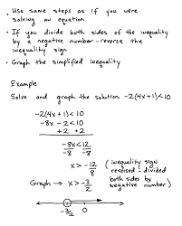 some key topics that involve solving linear inequalities