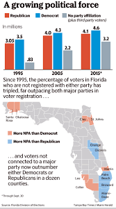 the florida voter dramatic growth of u0027no party affiliation