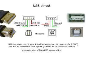 usb pinout diagram pinouts ru