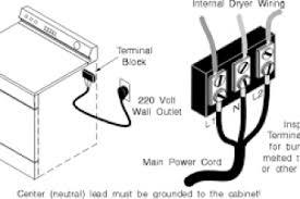 frigidaire dryer door switch wiring diagram 4k wallpapers