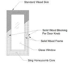 patio door glass inserts door sliding glass non warping patented honeycomb panels and