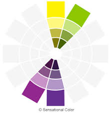 color relationships creating color harmony sensational color