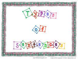 4 Types Of Sentences Worksheet Wonders Second Grade Unit One Week Two Printouts