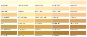 Valspar Exterior Paint Color Combinations Valspar Paints Valspar Paint Colors Valspar Lowes American