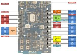 Arduino Map Help Map Pins From Lpc1768 To Nrf51dk Nordic Devzone