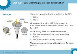 know about working with electricity ppt download