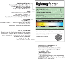 light bulb color spectrum comparing light bulbs incandescent halogen cfl and led