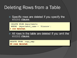 Delete All Rows From Table Manipulating Data Schedule Timing Topic 60 Minutes Lecture Ppt