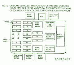 1993 bmw 318i fuse box diagram on 1993 images free download