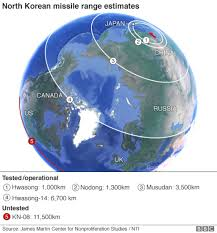 what we know about north korea u0027s missile programme bbc news