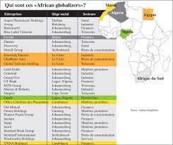 siege ocp casablanca adresse ocp ynna holding ces géants marocains dans le top 30 africain l