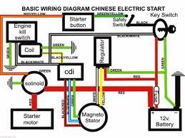 diagrams 762360 kandi 150cc wiring diagram battery u2013 yerf dog