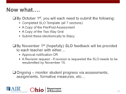 student growth measures in teacher evaluation using data to inform