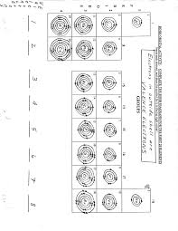 toxic science periodic table pinterest bohr model