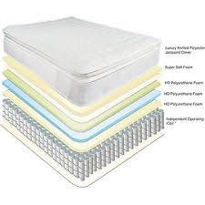 king mattress pillow top ebay