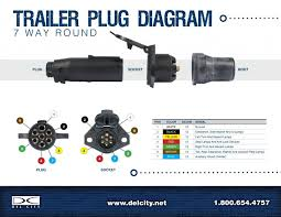 way rv plug wiring with template pictures 7 diagrams wenkm com