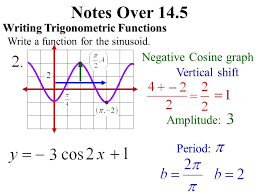 notes over 14 5 writing trigonometric functions write a function