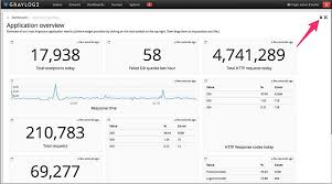 http access log analyzer what are open source log monitoring tools on linux xmodulo