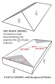 Hip Roof Design Calculator Square Cut Fascia Miter And Bevel Angle Calculator