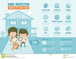 Home Inspection Checklist by Infographics About Home Inspection Checklist And Tips Stock Vector