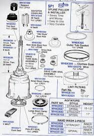 hotpoint washer wiring diagram hotpoint washer capacitor wiring