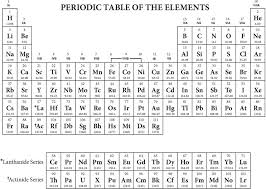 periodic table of elements test the periodic table atoms elements and the building blocks of