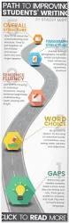 Statement Of Purpose Essay Sample Best 25 Sample Essay Ideas On Pinterest Art Essay Writing An