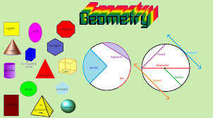 geometry and mensuration word problems for class 5 math olympiad