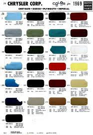 best 25 auto paint colors ideas on pinterest auto paint car