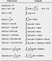 diffeial equations formulas