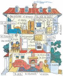 Floor Plans In Spanish 29 Best Spanish Casa Unit Images On Pinterest Spanish 1 Spanish