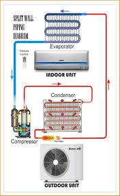 carrier window ac wiring diagram linkinx com