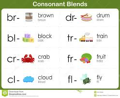 consonant blends worksheet for kids stock vector image 45519484