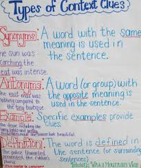 worksheet context clues lesson 4th grade wosenly free activity my