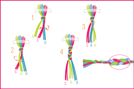 make friendship bracelet patterns images How to make a friendship bracelet espar denen jpg