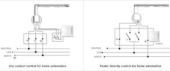 Motorized Curtain Track System Motorised Curtain Track System Remote Control Curtain Motorized