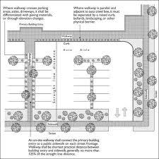 Time Saver Standards For Interior Design 20 330 010 Parking Area Design And Development Standards