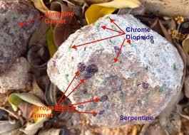 finding gemstones