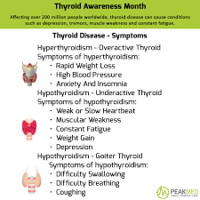 thyroid awareness month peakmed direct primary care indiana