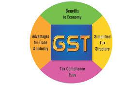 bureau of consumer affairs department of consumer affairs goverment of india