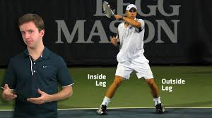 tennis forehand stances the open neutral and closed stances