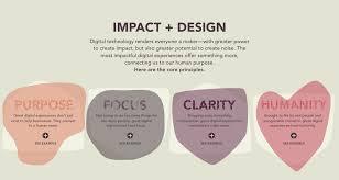 experience design make it impactful adobe experience design cc beta create